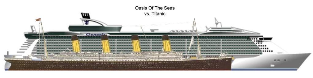 Size comparison of Titanic versus Oasis of the Seas